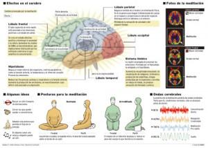 meditacion-serotonina-300x214